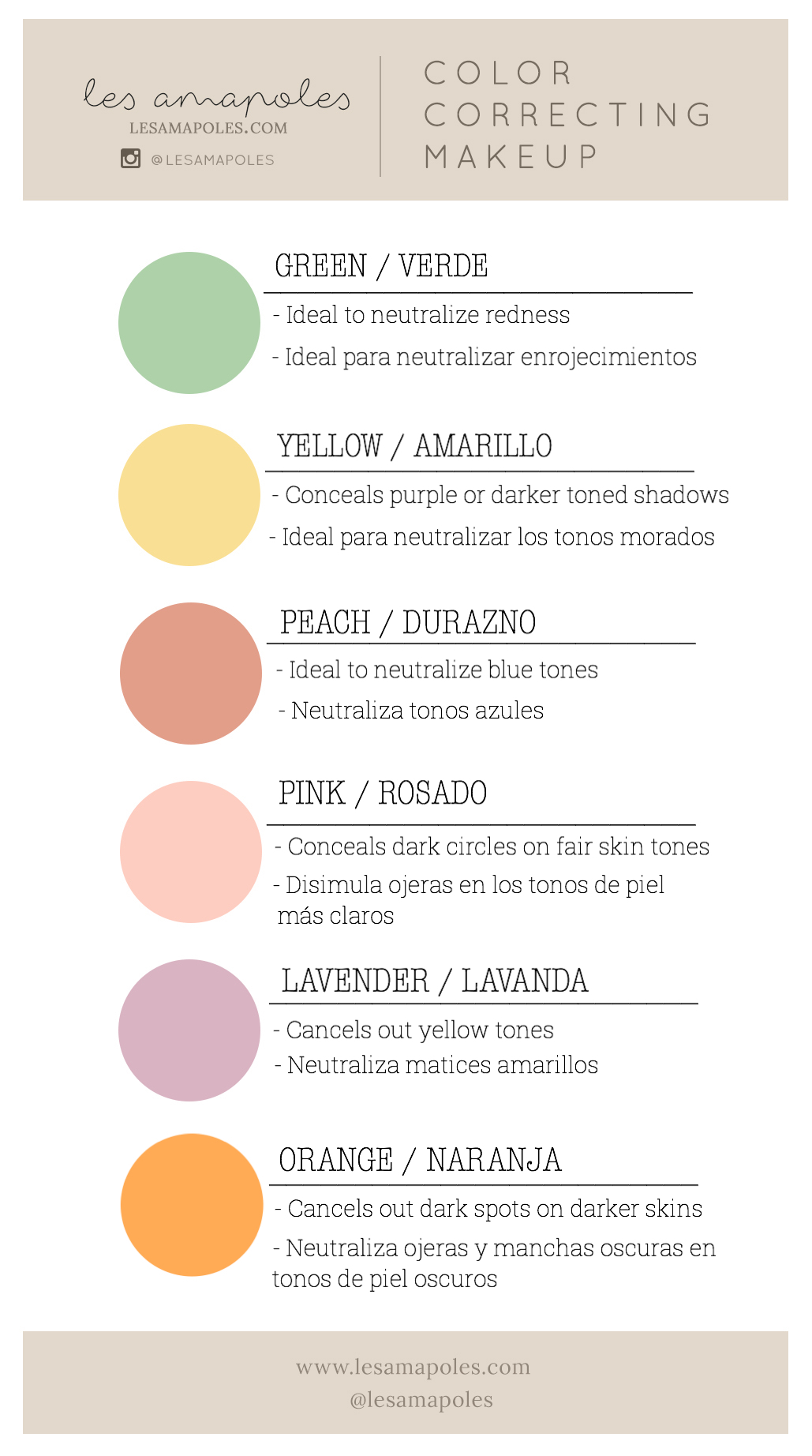 Color Correcting Concealers Guide All
